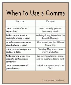 Free Student Reference Chart--When to Use a Comma