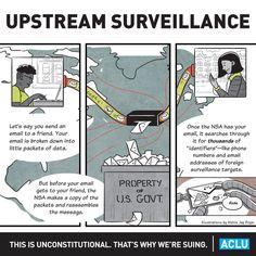 Upstream Surveillance