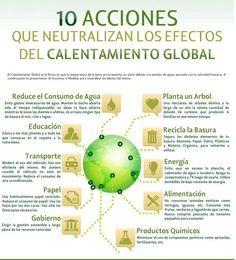 10 acciones que neutralizan los efectos del calentamiento global