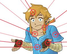 By Shakorbie: Breath of the Wild, a summary