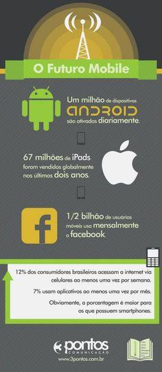 Infográfico que mostra alguns dos desdobramentos mais importantes que a telefonia móvel pode ter num período de 5 anos.