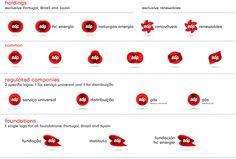 The new EDP Brand Architecture