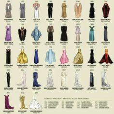 How to Chic: OSCAR DRESSES