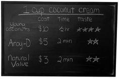 How To Make Coconut Cream Tutorial