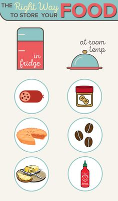 Where to store leftovers and other common kitchen items.
