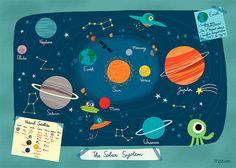 The solar system by Marion Billet - L'Affiche Moderne