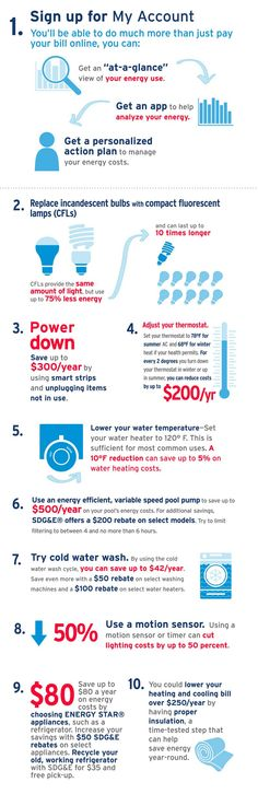 Great #infographic from San Diego Gas & Electric: The top 10 ways to save energy.