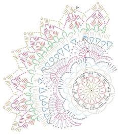Fantastic Photographs Crochet Doilies tablecloth Tips Optisches Mandala von ARNE & CARLOS Motif Mandala Crochet, Crochet Doily Diagram, Crochet Circles, Crochet Doily Patterns, Crochet Chart, Crochet Squares, Thread Crochet, Crochet Granny, Crochet Doilies