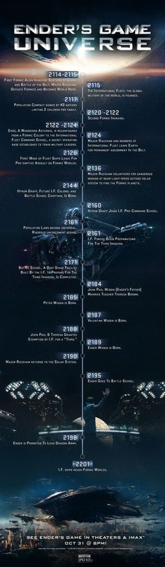 Enders Game Infographic