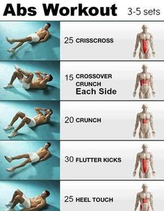Ab exercises that can be done in 15 min.
