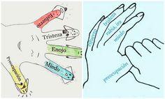 Você sabia que, com seus próprios dedos, apertando, afagando, aconchegando, você consegue orientar seu cérebro para a superação de situações de estresse?