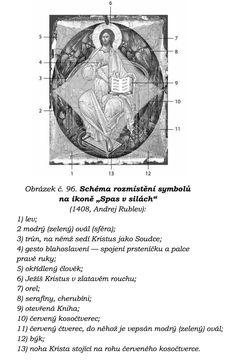 Pages of AllatRa Book Anastasia, Symbols, Artist, Books, Pictures, Acupressure, Magic, Signs, Photos