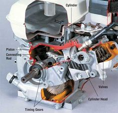 How to Repair Small Engines