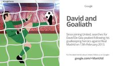 This Google Trend from December 2014 shows when searches for @manutd goalkeeper David De Gea were at their highest.
