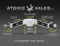atomic axles