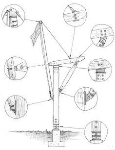 151 best architect bloggers images architects bob bobs Science Career Cluster flagpole design construction l design llc