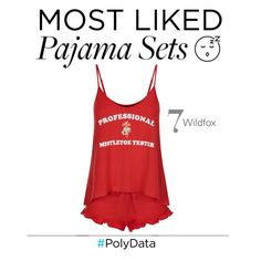 """PolyData: #7 Most Liked Pajama Set"" by polyvore ❤ liked on Polyvore featuring Wildfox, pjs and polydata"