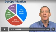 """View this video with CA Technologies Andi Mann, as he reveals some of the most interesting research results of a new global study, """"TechInsights Report: What Smart Businesses Know About DevOps"""".   This short video provides insight that can help IT leaders who are considering a DevOps approach, or who may want to expand their current use of DevOps and how CA Technologies can help."""