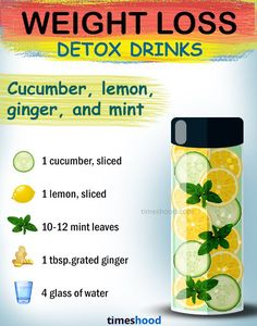 What to drink to lose weight. Cucumber lemon ginger and mint detox drink for weight loss. fat burning detox drinks for fast weight loss.