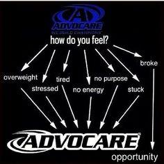How do you feel? #advocare #advolife  https://www.advocare.com/131111799/MemberHome.aspx