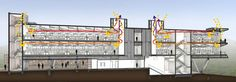 Gallery of National Renewable Energy Laboratory / SmithGroupJJR - 20