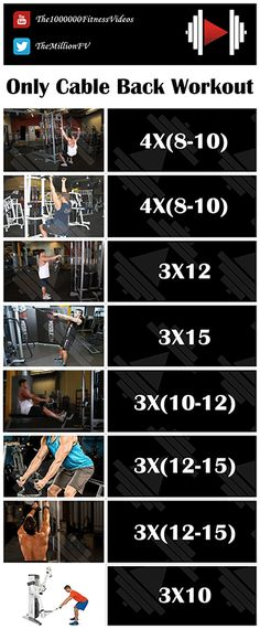 Combine this cable workout with the ultimate bulking stack for quick muscle gains Back Cable Workout, Back Workout For Mass, Gym Back Workout, Back Workout Routine, Back Routine, Back And Bicep Workout, Back And Shoulder Workout, Back And Biceps, Biceps Workout