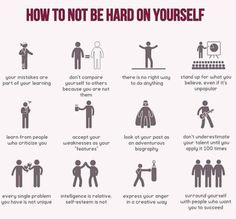How not to be hard on yourself. Self esteem building - be kind to yourself (positive self talk)