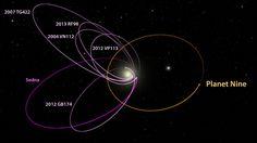 C'è un nuovo pianeta ai confini del Sistema solare? - Wired