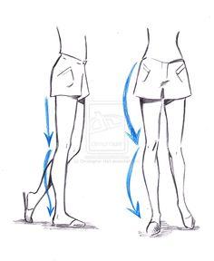 TUTORIAL ON DRAWING THE LEGS by Christopher-Hart.deviantart.com on @deviantART