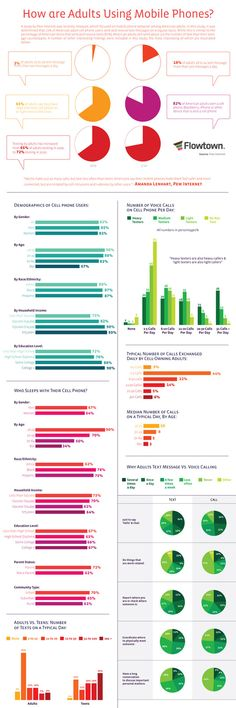 Infographic: How Adults Use Mobile Phones