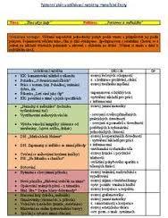 Výsledek obrázku pro týdenní plány mš Periodic Table, Homeschool, Teaching, Activities, How To Plan, Education, Children, Literatura, Young Children