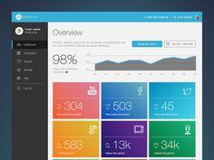 Marketing dashboard UX + UI design by James Taylor