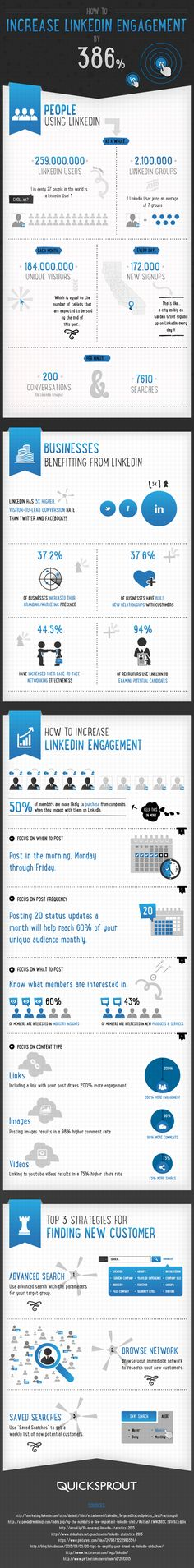 How to Increase Your #LinkedIn Engagement by 386% #Infographic