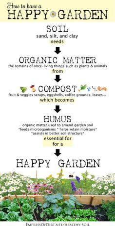 How to have a happy garden with healthy soil at empressofdirt.net/healthy-soil