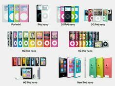 evolution of iPod (nano)