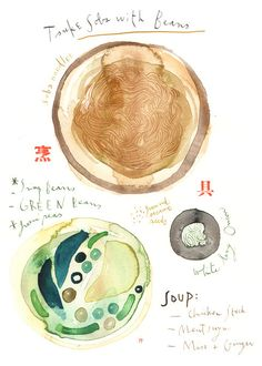 Japanese noodles recipe, Food art, Original watercolor painting, Kitchen decor, asian, vegetables  Lucile Prache on Etsy  http://www.etsy.com/shop/lucileskitchen