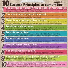 10 Success Principles You Need to Remember