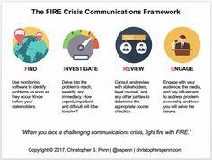 Enterprise Social Media Strategy, Part 8 of 9: Communicate