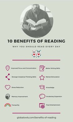 What would you add to the list? 👉 10 most important benefits of reading books every day Social Media Digital Marketing, Online Marketing Tools, Social Marketing, Marketing Technology, Book Infographic, Study Quotes, Social Entrepreneurship, Writing Skills, Writing Tips