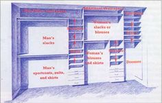 """TLC """"How to Design a His and Her Closet"""""""