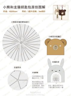 Totoro key holder pattern - scroll down the page to the datestamp 2014-8-12