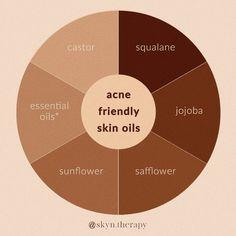 Vitamin A & retinol for acne: 'Retin A' the natural way - Skyn Therapy Retinol For Acne, Retin A, Natural Acne Treatment, Oils For Skin, Vitamins, Essential Oils, Therapy, Nature, Naturaleza