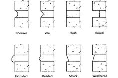 Google Image Result for http://www.masoncontractors.org/aboutmasonry/masonryglossary/images/glossary-joints.jpg