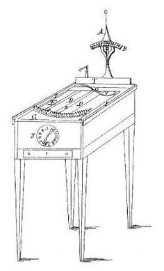July 23, 1829 – In the United States, William Austin Burt patents the typographer, a precursor to the typewriter.