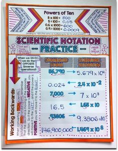 Scientific Notation Doodle Notes by Math Giraffe 8th Grade Science, 8th Grade Math, Middle School Science, Math Class, Math Education, Math Resources, Math Activities, Classroom Resources, Classroom Ideas