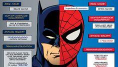 Suddendly I'm starting to like Peter Parker efforts, well, a little.   Superhero Economics: Bruce Wayne vs. Peter Parker [INFOGRAPHIC]