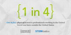 STEMtistics   Change the Equation