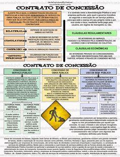 ENTENDEU DIREITO OU QUER QUE DESENHE  ???: CONTRATO DE CONCESSÃO