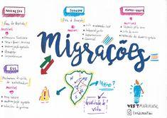Mind Maps, Lettering Tutorial, Knowledge Is Power, Study Notes, School Hacks, Study Motivation, Study Tips, High School, Lyrics