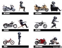 Cars Discover How to know which type of biker you should be How to know which type of biker you should be Motorcycle Memes, Bike Photoshoot, Bike Engine, Bike Quotes, Street Bikes, Biker Girl, Sport Bikes, Motogp, How To Know